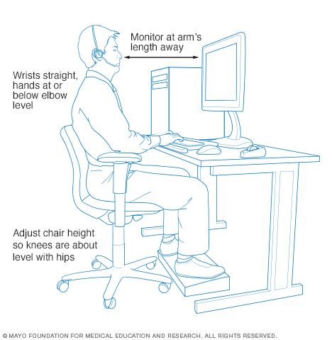 Proactive Posture In The Office Silver Chiropractic